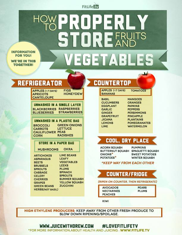 How to store fruit and vegetables - Imgur sustainable climate change healthy eating lifestyle blog blogger lblogger pollution eco friendly easy green
